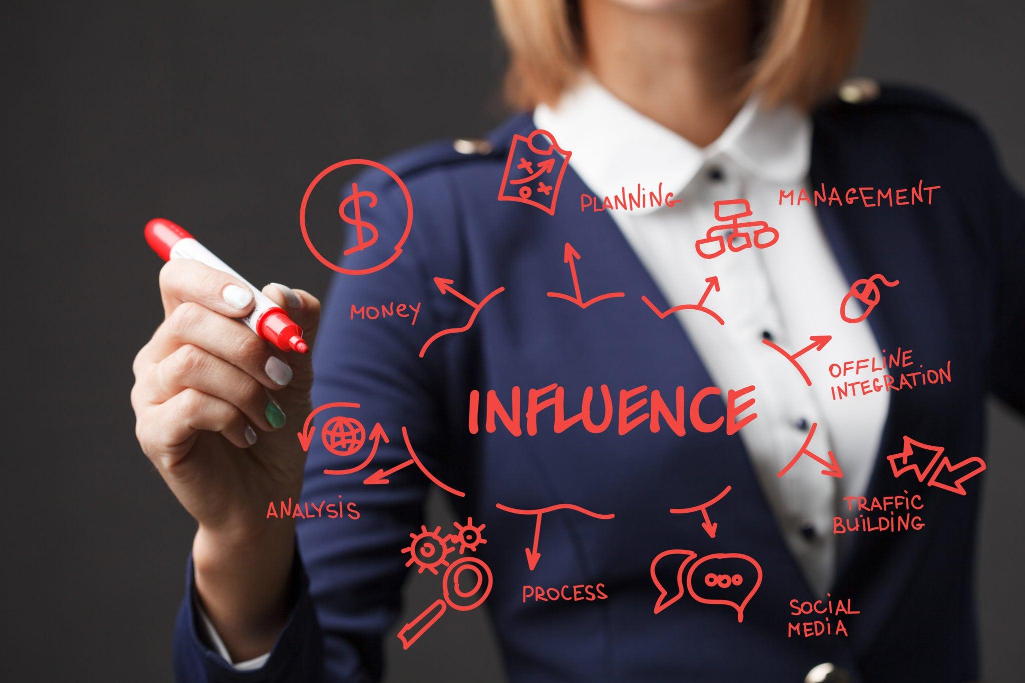 Leveraging Influencers 2021